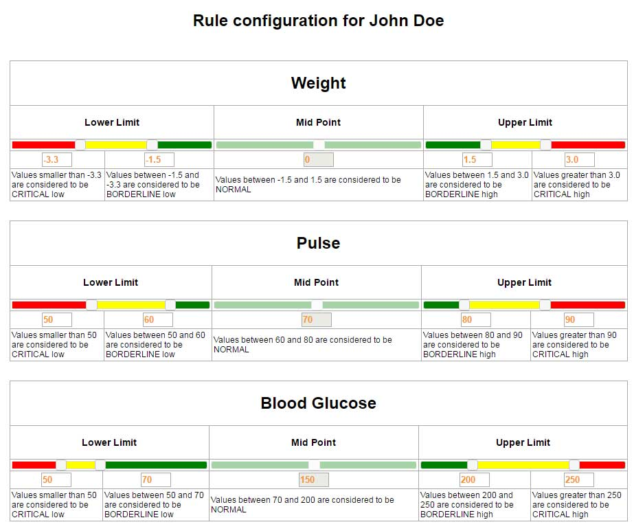 DCL Health Dashboard Rule Configuration